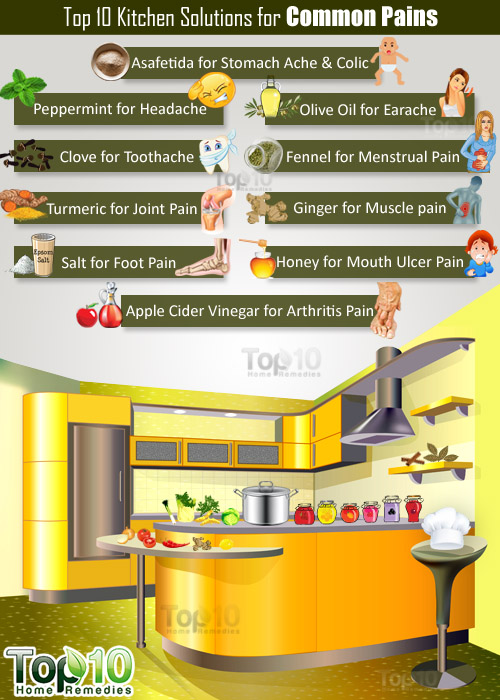 top-10-kitchen-sloutions-for-common-pain